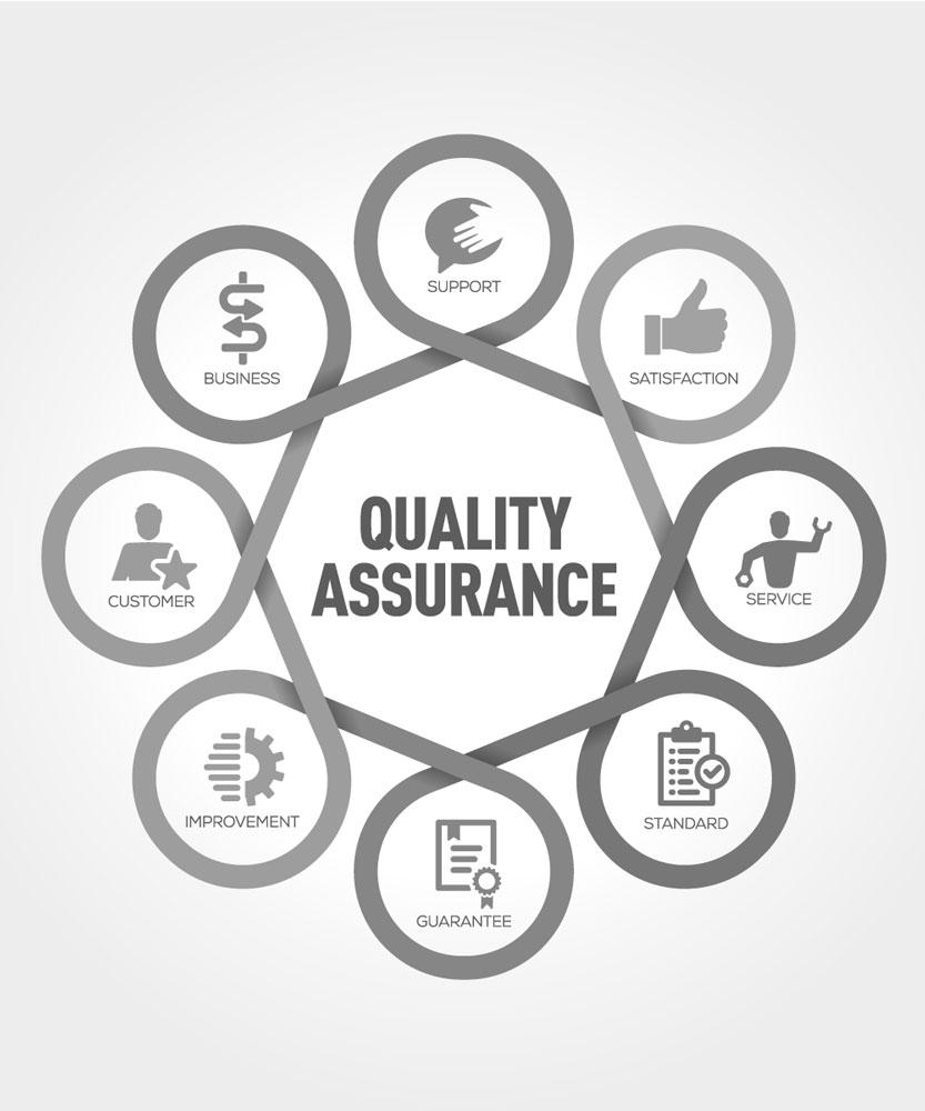 Politika kakovosti